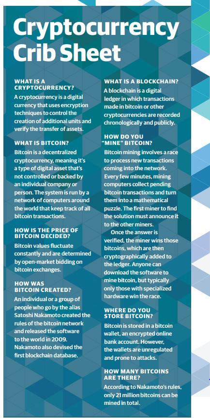 Cryptocurrency Crib Sheet