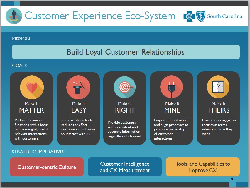 a proposal of different enhancements for target to improve customer experience The odessa mobile technology project plan will desired enhancements comprehensive communications plan project team's shared work experience.