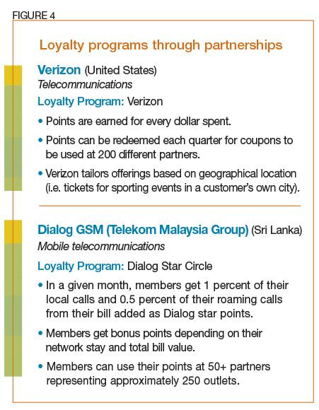 Loyalty programs through partnerships