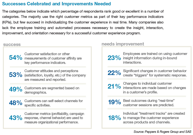 Strategy optimization page 47 ttec successes celebrated and improvements needed fandeluxe Gallery