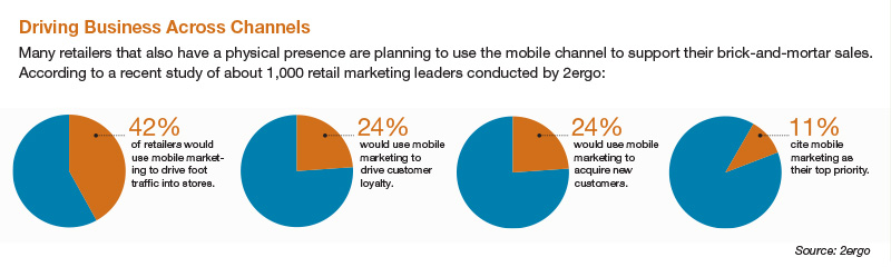 Driving Business Across Channels