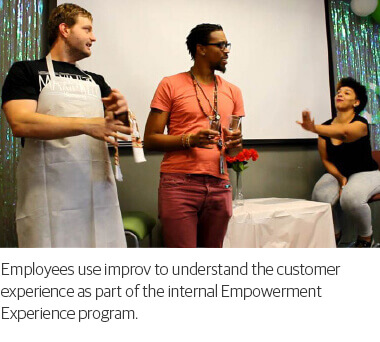 Treating the Customer Experience, One Idea at a Time   TeleTech