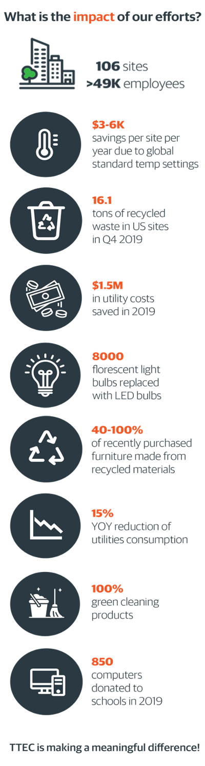 ESG infographic