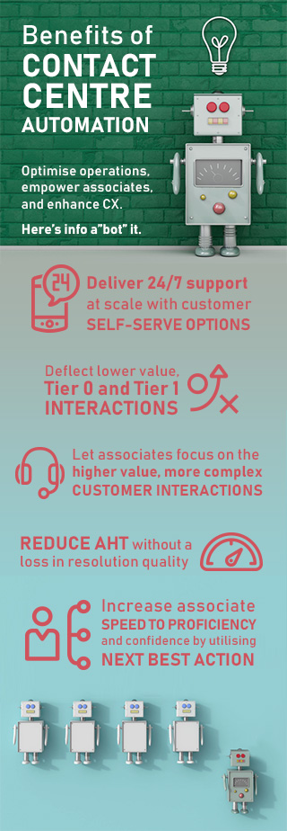 infographic showing how call center automation can optimise operations, empower associates, and enhance customer experience
