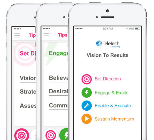 The Vision to Results (VTR) App provides leaders with practical tips and coaching questions designed specifically to aid strategy execution, deliver cultural change and ultimately drive financial results.