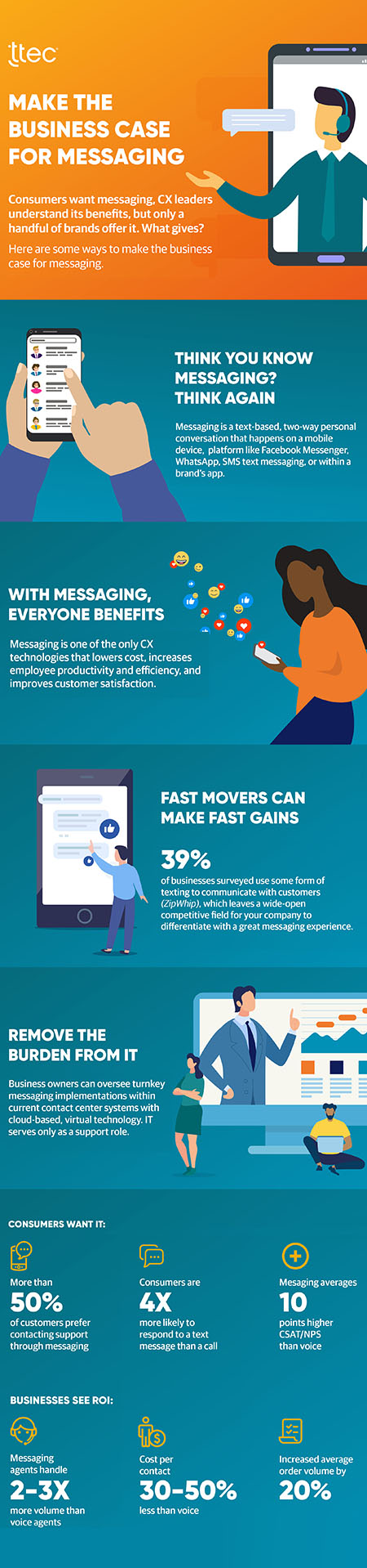 infographic showing the benefits of conversational messaing for improving operational KPIs