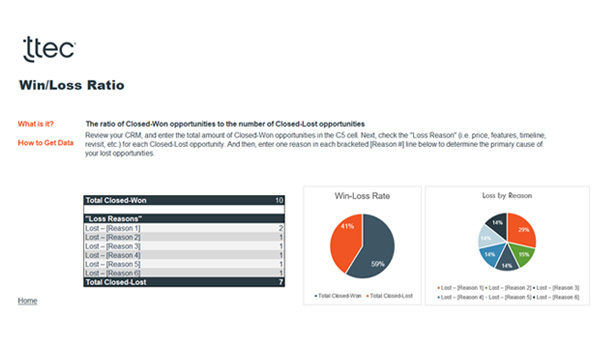 sample view of our KPI calculator template