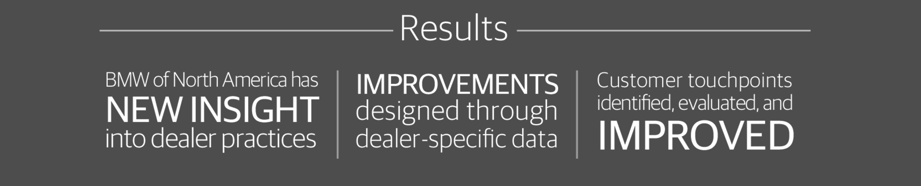 We evaluated their current operations and helped them build a consultative relationship with their dealerships