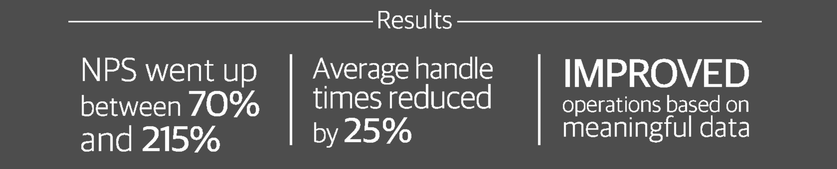 We helped find immediate self-help improvements and in the end achieve a better Net Promoter Score