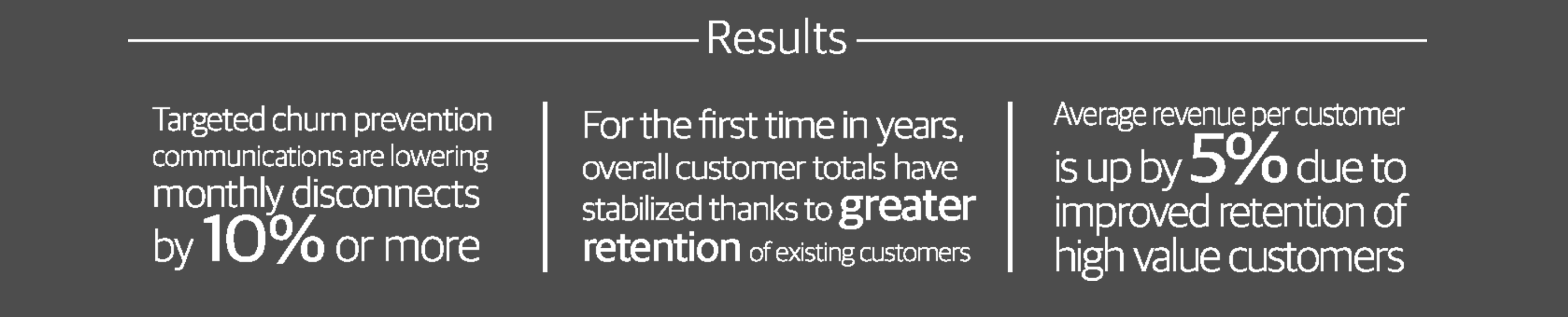 We were able to provide help by granting a better understanding of our client's customers
