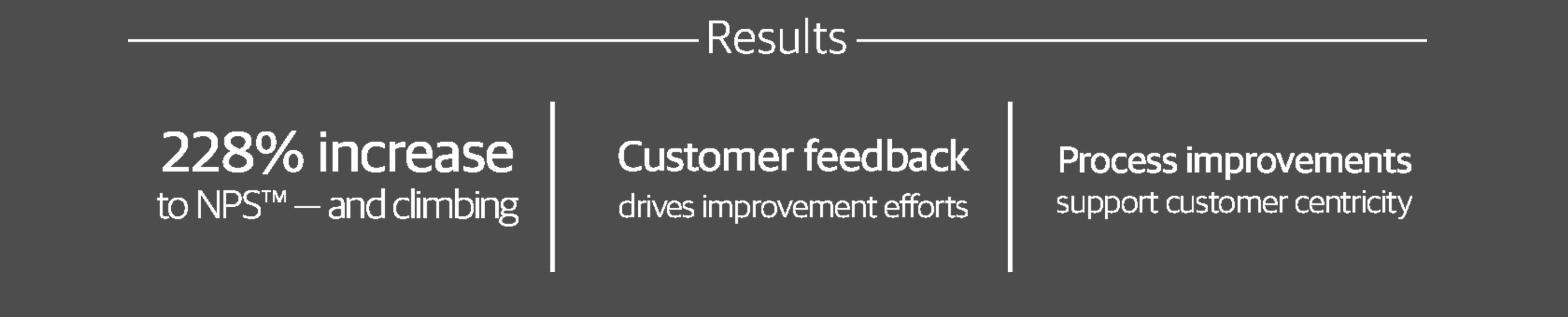 We were able to help integrate customer feedback into every part of this company