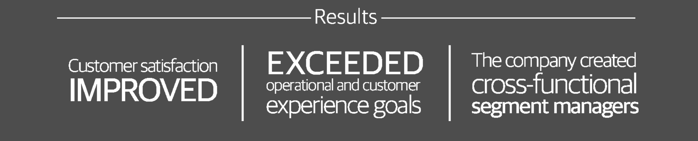 We helped our client create new call center activities to create better effectiveness and efficiency
