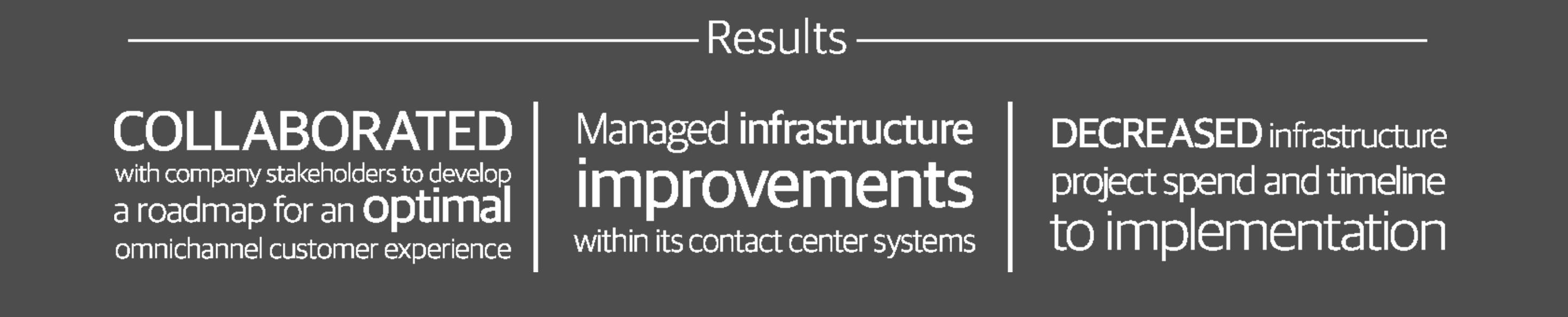 We helped develop a strategic roadmap for sharing customer data across channels