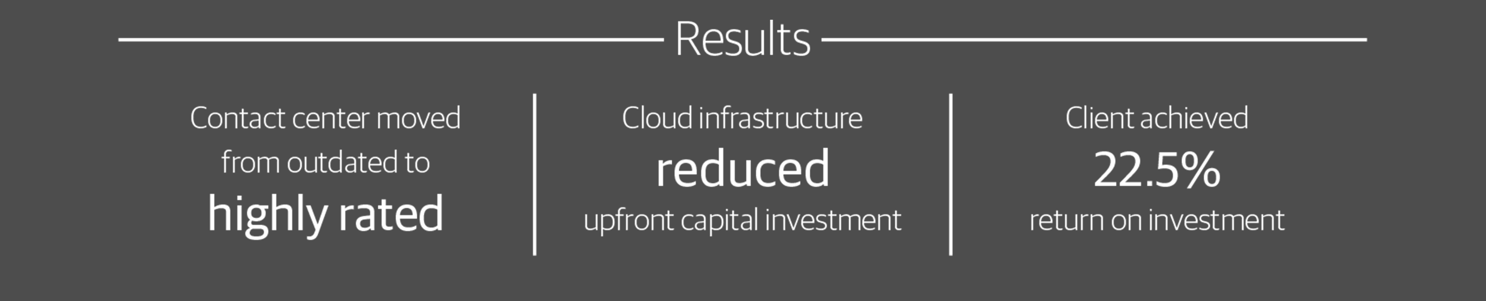 We helped implement a solution that helped reduce our clients costs