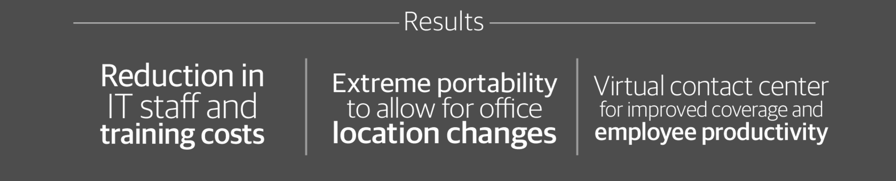 We deployed a new platform to 74 offices and implemented our cloud solution