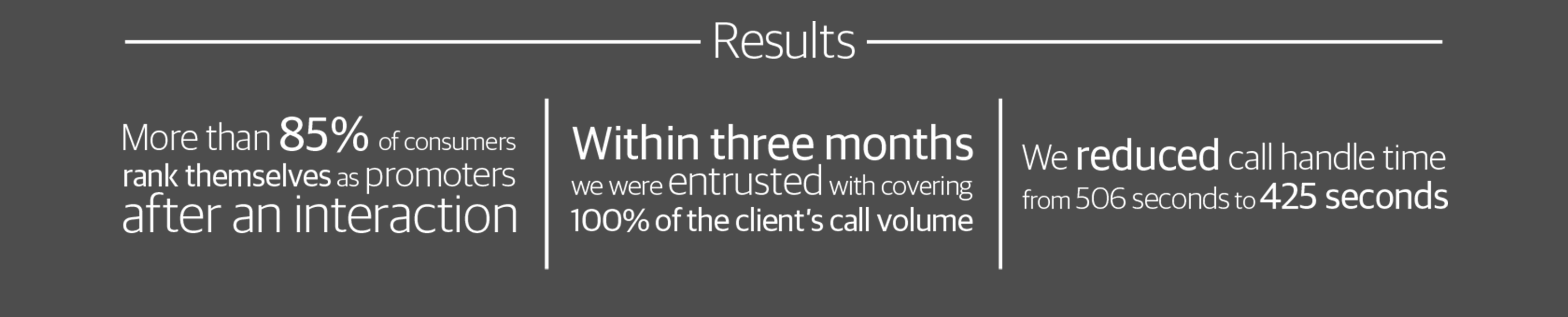 We helped update a legacy call center model