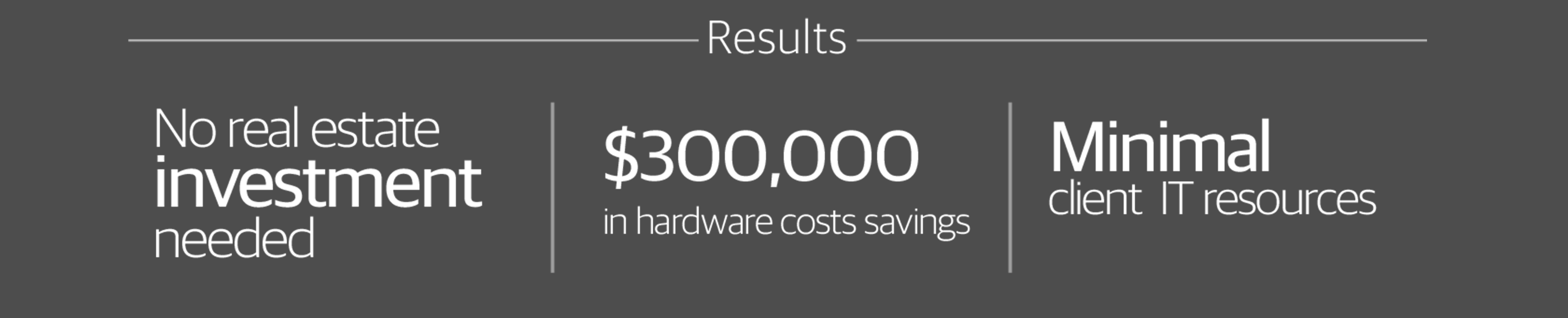 We helped implement our at-home solution to save over $300,000 in operation costs