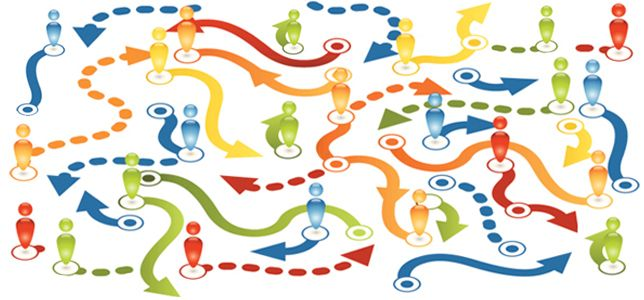 Mapping the Social Fabric of an Organization | TTEC