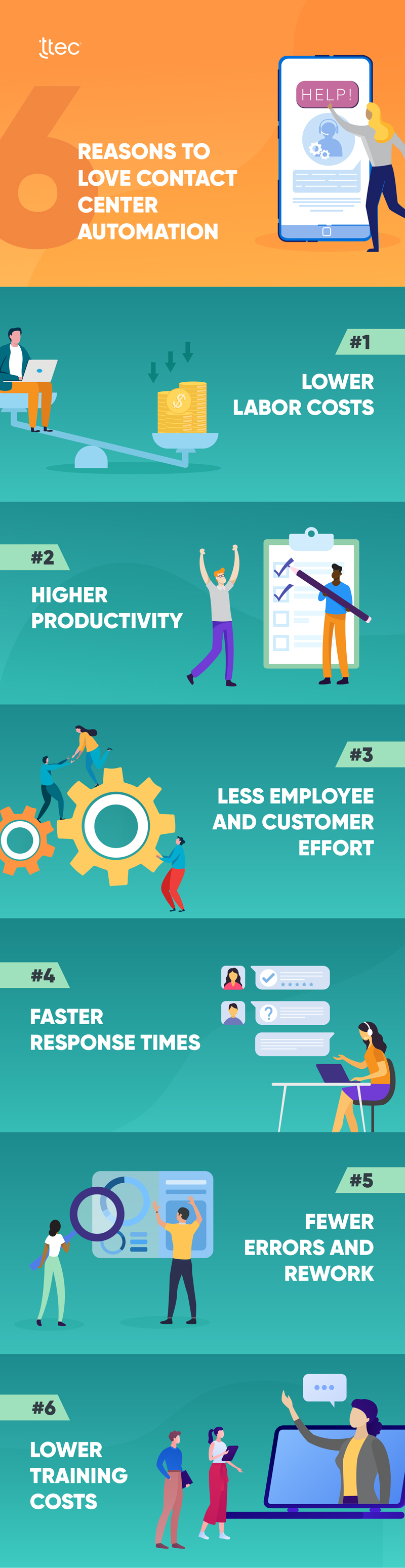 infographic benefits of contact center automation
