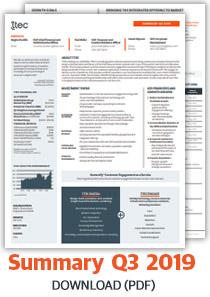 TTEC Q3 Summary